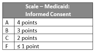 Scale Medicaid Coverage8